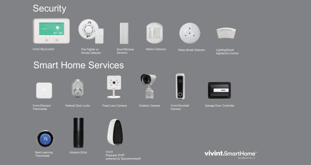 Adt Home Security Systems >> Vivint Review 2017 - Vivint Vs ADT Vs FrontPoint Vs ...